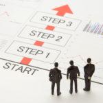 物流システム会社のM&A戦略構築・推進